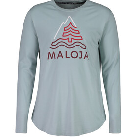 Maloja PradelsM. - T-shirt manches longues Homme - turquoise